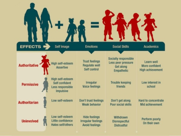 parenting-styles-slides-11-638