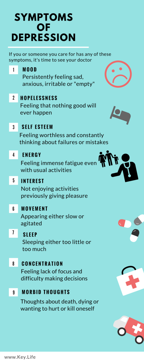 symptoms-of-depression